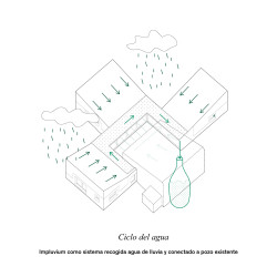 FLEXOARQUITECTURA . RE-HABITAR EL CAMPO – BACK TO THE COUNTRYSIDE . Algaida afasia (17)